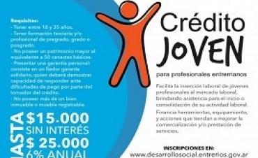30/10/2017: Nueva convocatoria del programa Crédito Joven