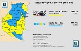28/10/2019: ¿Qué fue lo que votaron los entrerrianos? Así quedó el mapa electoral tras este 27 de octubre