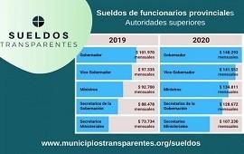 31/10/2019: Los sueldos de los funcionarios de Entre Ríos crecen un 50% para 2020
