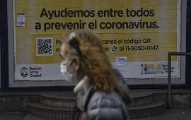 04/11/2020: Argentina ocupa el puesto 12 en el ranking de mayor cantidad de muertes por millón de habitantes
